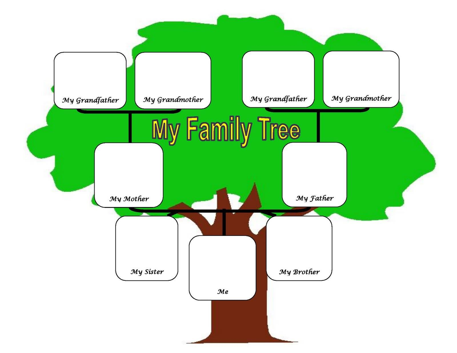 Family tree rich image and wallpaper for Preschool family tree template
