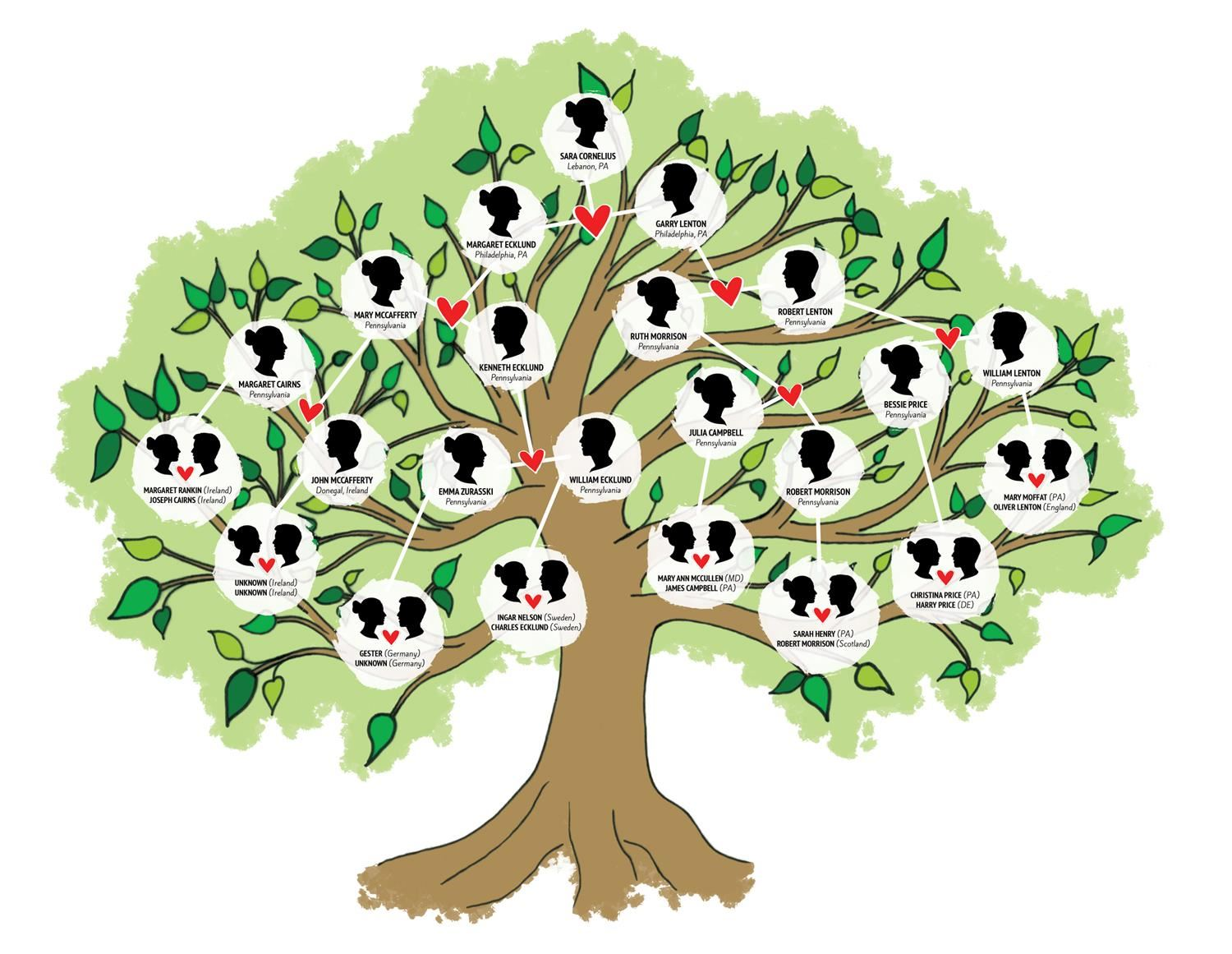 Family tree rich image and wallpaper - Family tree desktop wallpaper ...