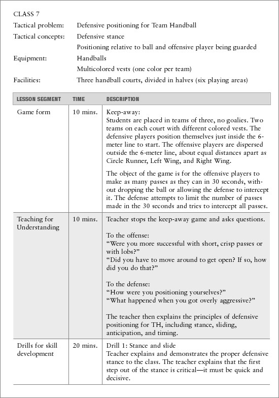 Lesson plan format rich image and wallpaper - Game design lesson plans for teachers ...