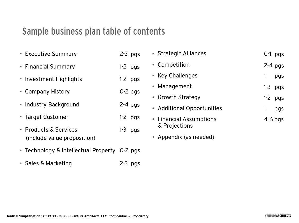writing business plan template