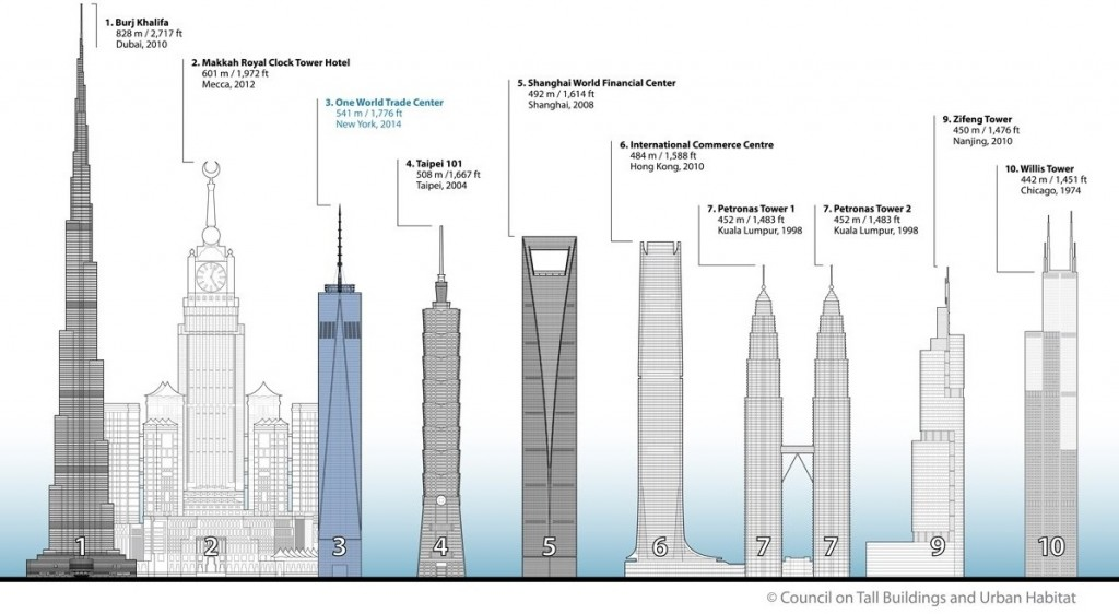 Tallest Building In The World Fotolip Com Rich Image And
