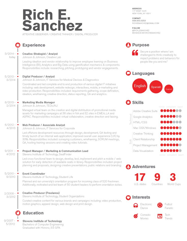Digital marketing resume rich image and for Cv template for marketing job