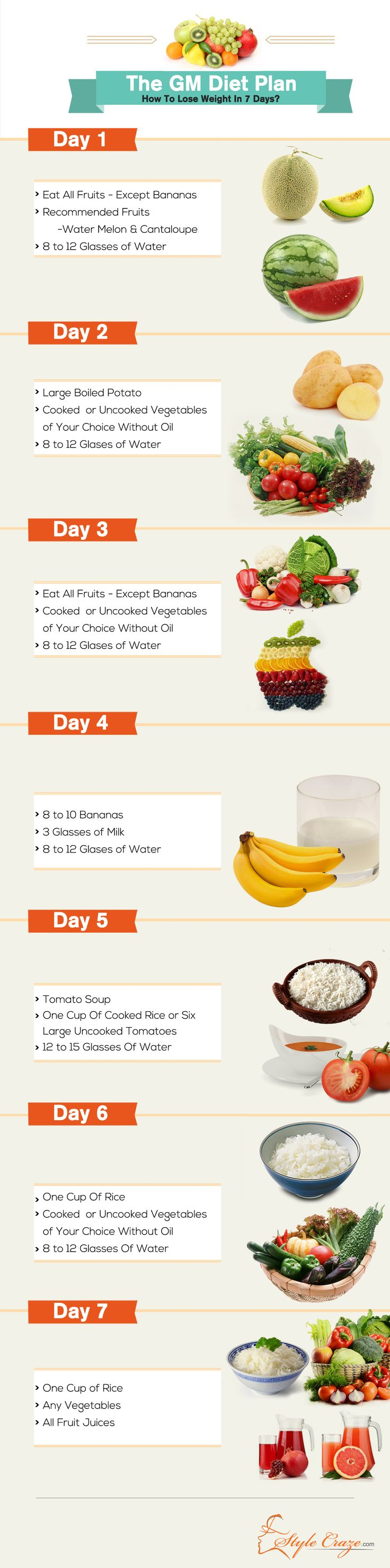 How to lose weight in 7 days diet plan | Lose Weight