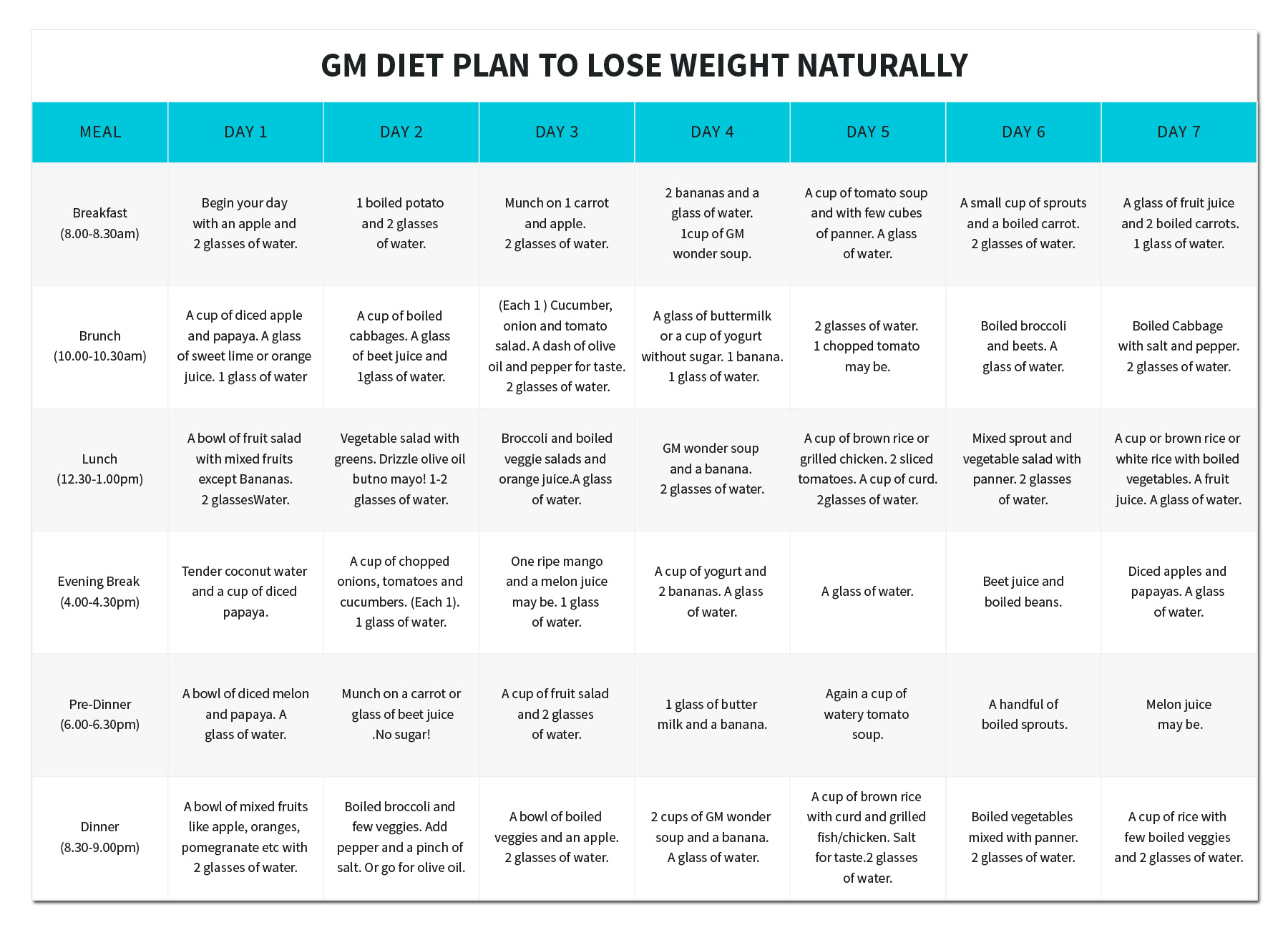7 diet plan to lose weight fast