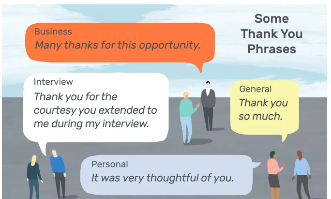 Thank You Messages, Phrases and Wording Examples - Fotolip