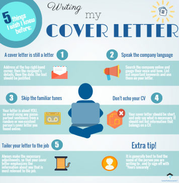 Cover Letter - quickanddirtytips.com