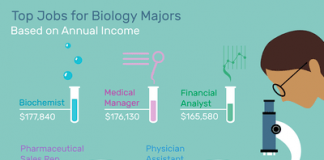 top-jobs-for-biology-majors